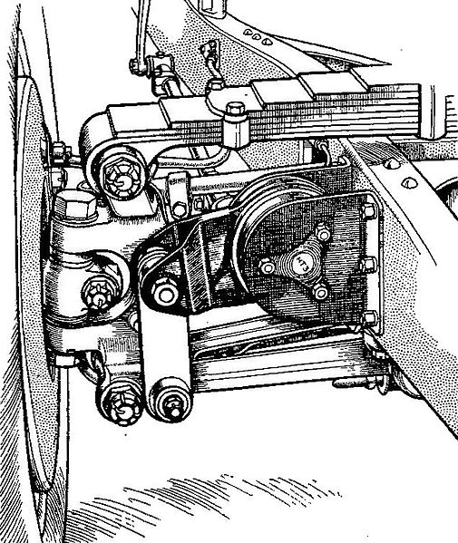 Файл:Alvis front suspension (Autocar Handbook, 13th ed, 1935).jpg