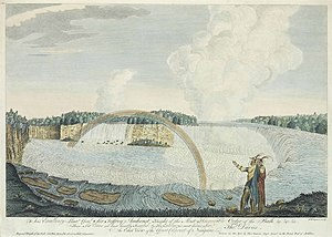 Ignace Fougeron - Image: An East View of the Great Cataract of Niagara engraving