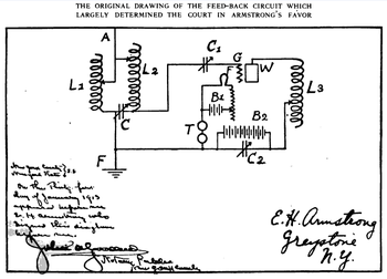 edwin howard armstrong wikipedia rh en wikipedia org Armstrong Air Handler Wiring Diagram Mobile Home Intertherm Furnace Wiring Diagram