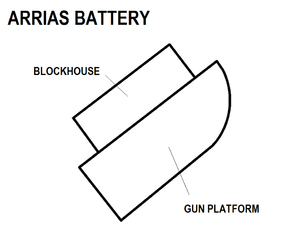 Arrias Battery - Map of Arrias Battery in its original configuration