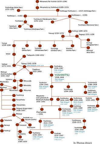 Ashikaga clan - Picture of the genealogy of the Ashikaga.