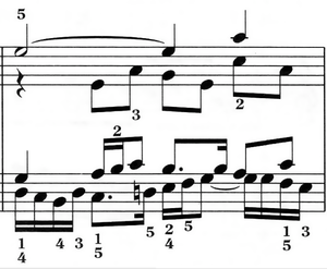 Polyphony - Image: Bach Fugue Bar