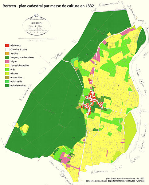 Commune de Bertren (Hautes-Pyrénées) - plan de masse des cultures en 1832. Travail personnel à partir du plan cadastral de 1832 conservé aux Archives départementales des Hautes-Pyrénées