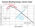 Binding energy.png
