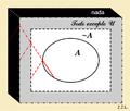 Camino del Ser y diagrama total - Juan José Luetich (2008).png