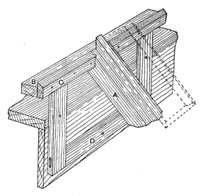 cc&j-fig20--donkey's ear block for shooting wide surfaces.png