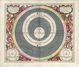 Cellarius Harmonia Macrocosmica - Hypothesis Ptolemaica.jpg