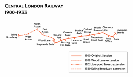 Route diagram showing the railway as a red line running from Ealing Broadway at left to Liverpool Street at right
