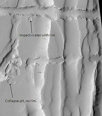 Fossa (geology) - Image: Ceraunius Fossae
