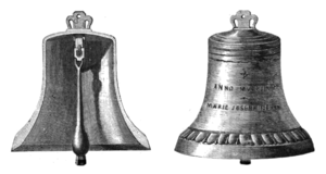 Church bell - Cutaway drawing of a church bell, showing construction.