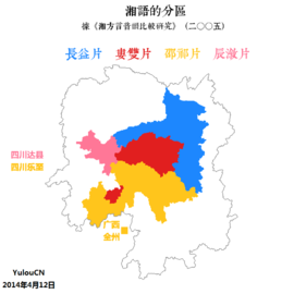 Classification of Xiang 2005 Zhou.png