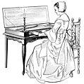 Clavichord (PSF).jpg