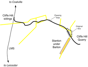 Cliffe Hill Mineral Railway - Image: Cliffe Hill Mineral Railway Map
