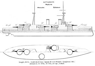HMS Neptune (1909) - Right elevation and plan from Brassey's Naval Annual 1915