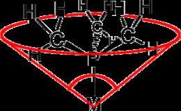 配位子円錐角