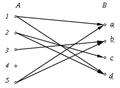 Corresp graph 2.PNG