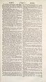 Cyclopaedia, Chambers - Volume 1 - 0172.jpg
