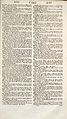 Cyclopaedia, Chambers - Volume 1 - 0198.jpg
