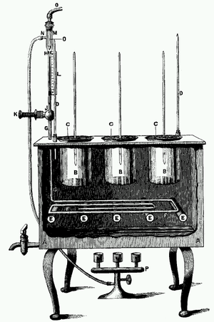 Experimental evolution - Drawing of the incubator used by Dallinger in his evolution experiments.
