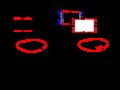 Dehn twist induced isomorphism.png