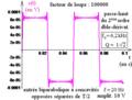 Deuxième ordre du type réponse en uL d'un R L C série comme double-dérivateur d'un biparabolique - bis.png