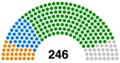 Diagramme répartition des voix pour l'élection du président de la Confédération de 2012.png