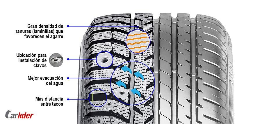 Resultado de imagen de Neumáticos de invierno