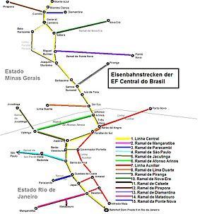 Estrada de Ferro Central do Brasil - Image: EFCB History
