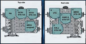 External stowage platform - ESP-2 updated FRAM ORUs