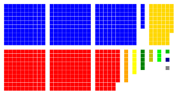 Election2010Parliament divided.png