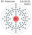 Electron shell 087 francium.png