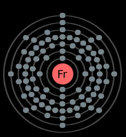 electron configuration ben s s dp xenon flashlight diagram