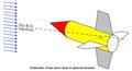Embardée d'une fusée dans le plan horizontal.png