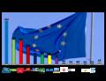 Europarlamenttivaalien 2009 tulokset Turussa.png