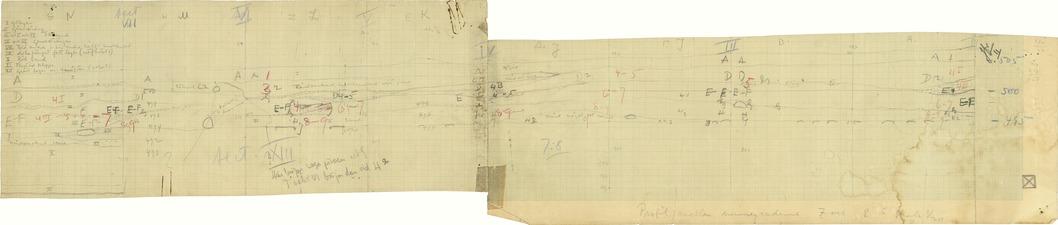 Fältritning. Sektion XIII. Profil mellan 7 och 8. Skala 1-20. Sammansatt bild - SMVK - 15898D.tif
