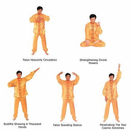 Five Exercises of Falun Dafa.jpg
