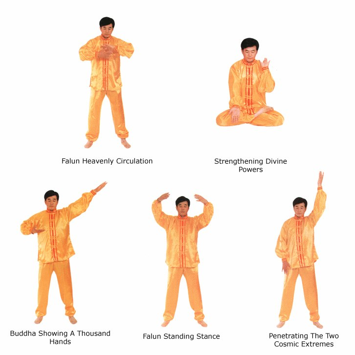 Five Exercises of Falun Dafa