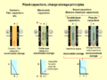 Fixed capacitors-charge storage principles-2.png