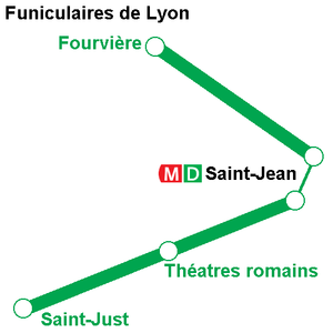Funiculars of Lyon