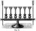 Gas stove without combustion tube (Alessandri 1895.26).png