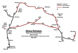 Transport in Ghana - Railway Map of Ghana Showing Dates of Construction