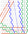 Graphene nanoribbons.png