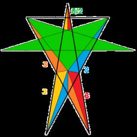 Great retrosnub icosidodecahedron vertfig