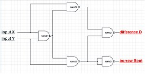 Subtractor - Half-subtractor using NAND gate only.