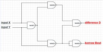 Half-subtractor using NAND gate only.