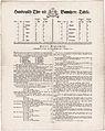 Hamburgische thor und baumsperre tabelle 1856 150dpi.jpg