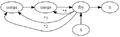 Hamming problem dataflow diagram (Lucid).png