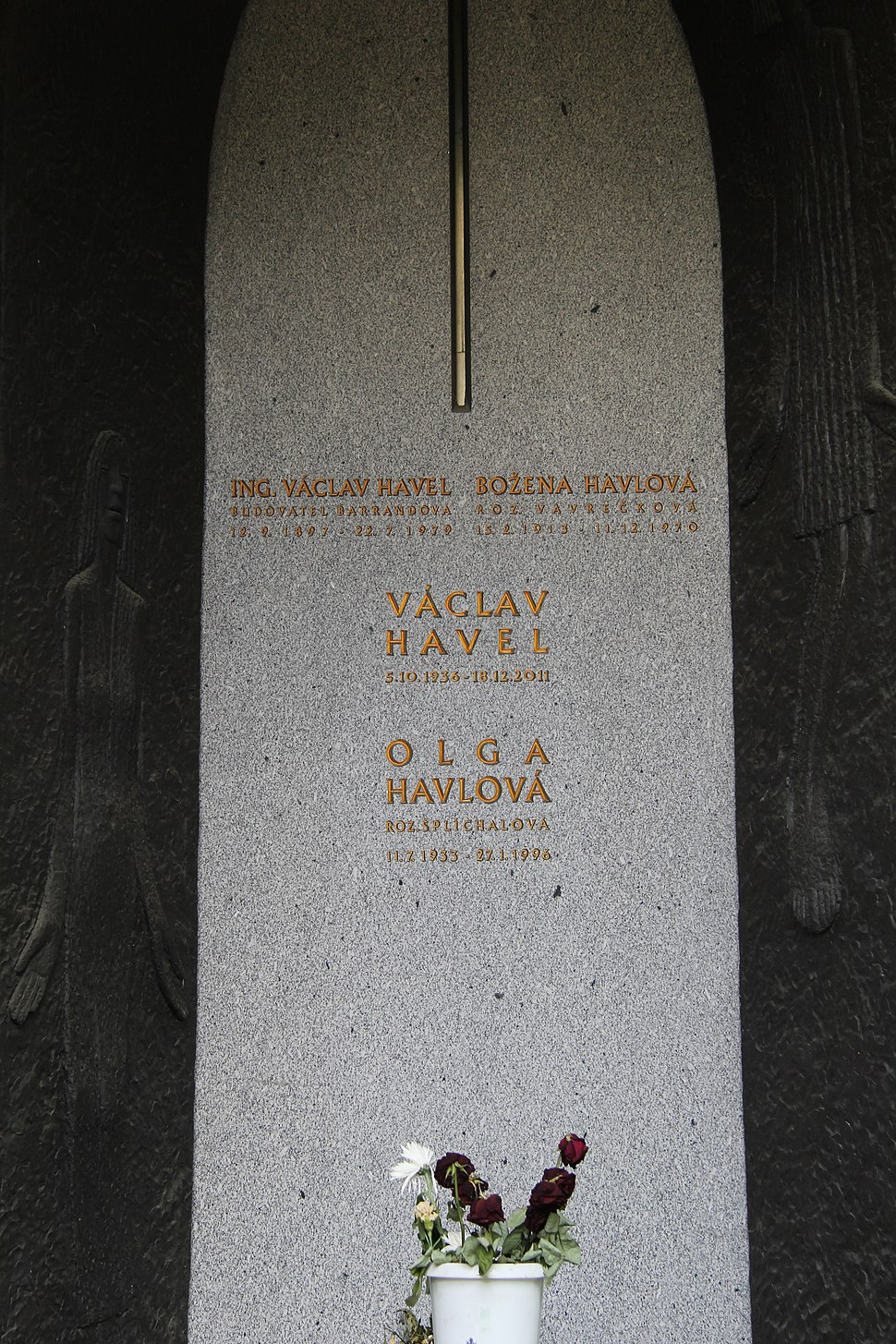 Havel hrob