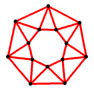 Antiprism graph - Image: Heptagonal antiprism graph