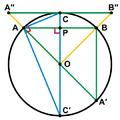 Huygens + Snell + van Ceulen - regular polygon doubling.png
